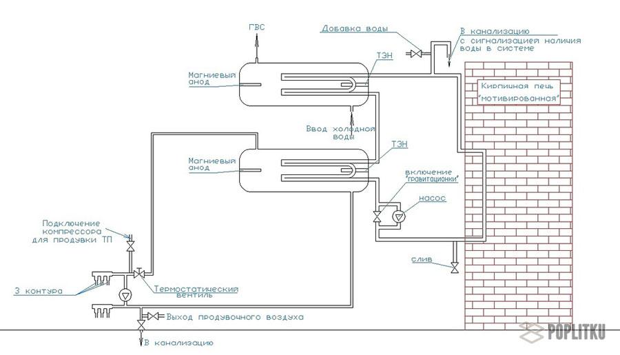 Водяной теплый пол под плитку своими руками: этапы монтажа конструкции 21-5